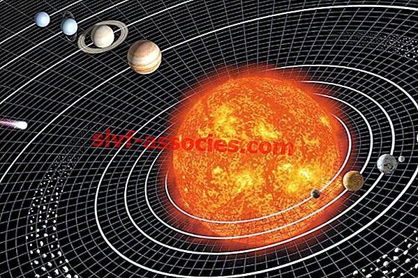 Гелиоцентрическая теория