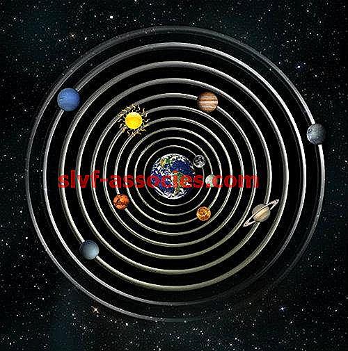 Teori Geosentris
